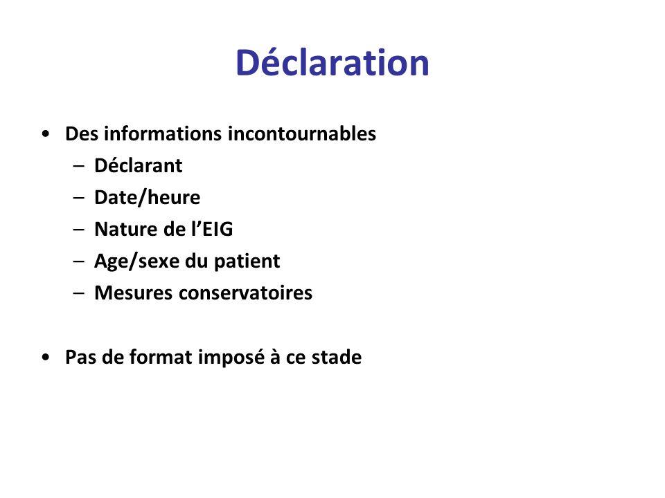 Déclaration Des informations incontournables –Déclarant –Date/heure –Nature de lEIG –Age/sexe du patient –Mesures conservatoires Pas de format imposé