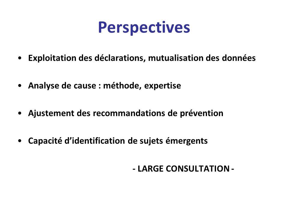 Perspectives Exploitation des déclarations, mutualisation des données Analyse de cause : méthode, expertise Ajustement des recommandations de préventi