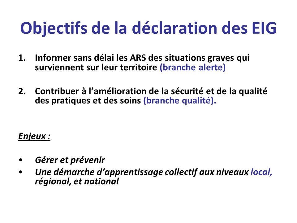Objectifs de la déclaration des EIG 1.Informer sans délai les ARS des situations graves qui surviennent sur leur territoire (branche alerte) 2.Contrib