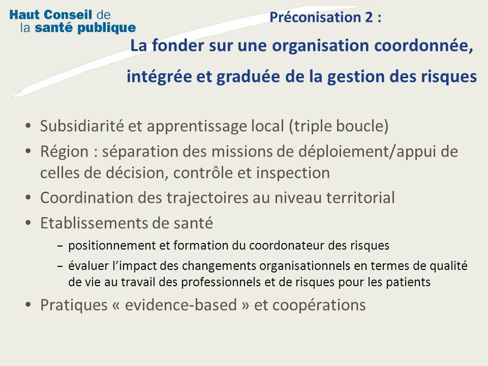 Subsidiarité et apprentissage local (triple boucle) Région : séparation des missions de déploiement/appui de celles de décision, contrôle et inspectio