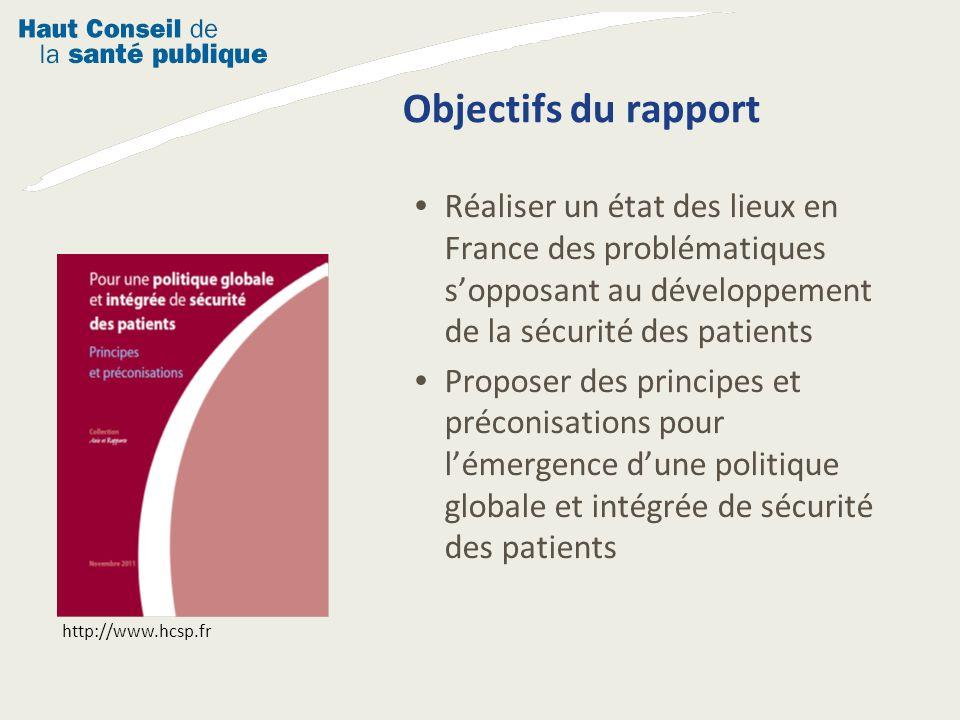 Objectifs du rapport Réaliser un état des lieux en France des problématiques sopposant au développement de la sécurité des patients Proposer des princ