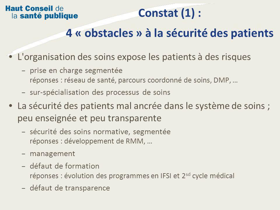 Constat (1) : 4 « obstacles » à la sécurité des patients L'organisation des soins expose les patients à des risques – prise en charge segmentée répons