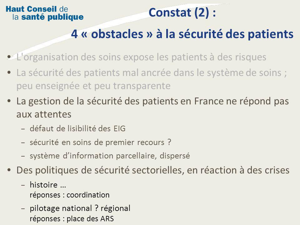 Constat (2) : 4 « obstacles » à la sécurité des patients L'organisation des soins expose les patients à des risques La sécurité des patients mal ancré