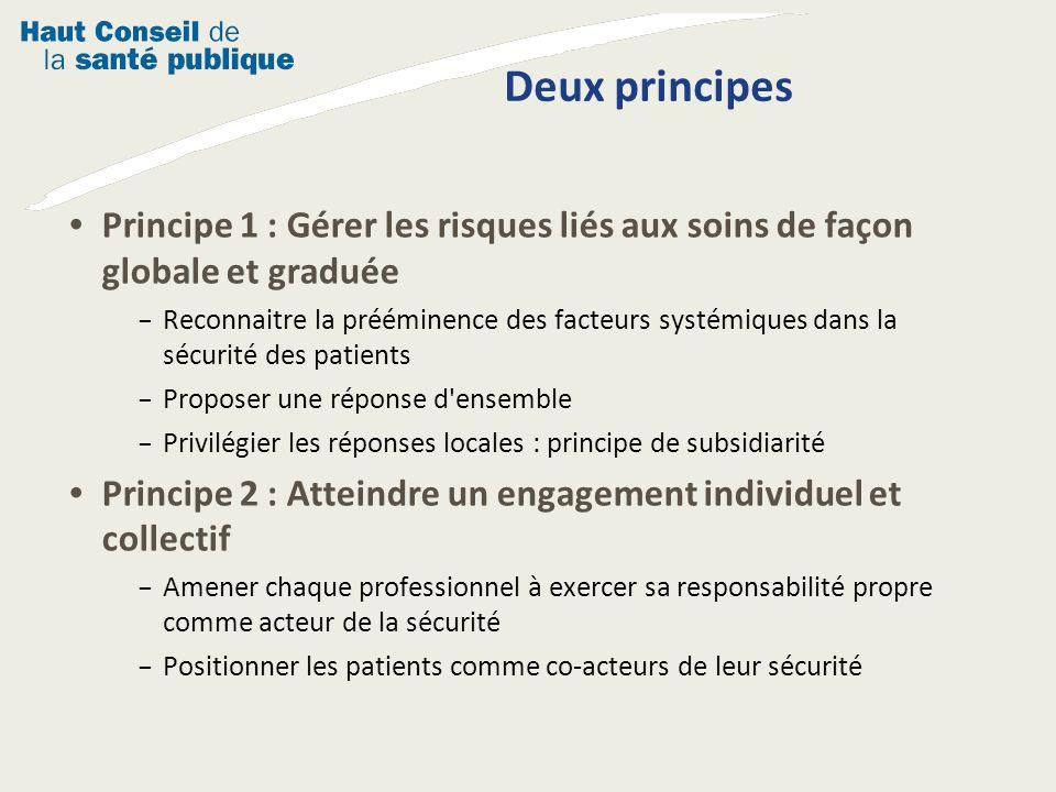 Deux principes Principe 1 : Gérer les risques liés aux soins de façon globale et graduée – Reconnaitre la prééminence des facteurs systémiques dans la
