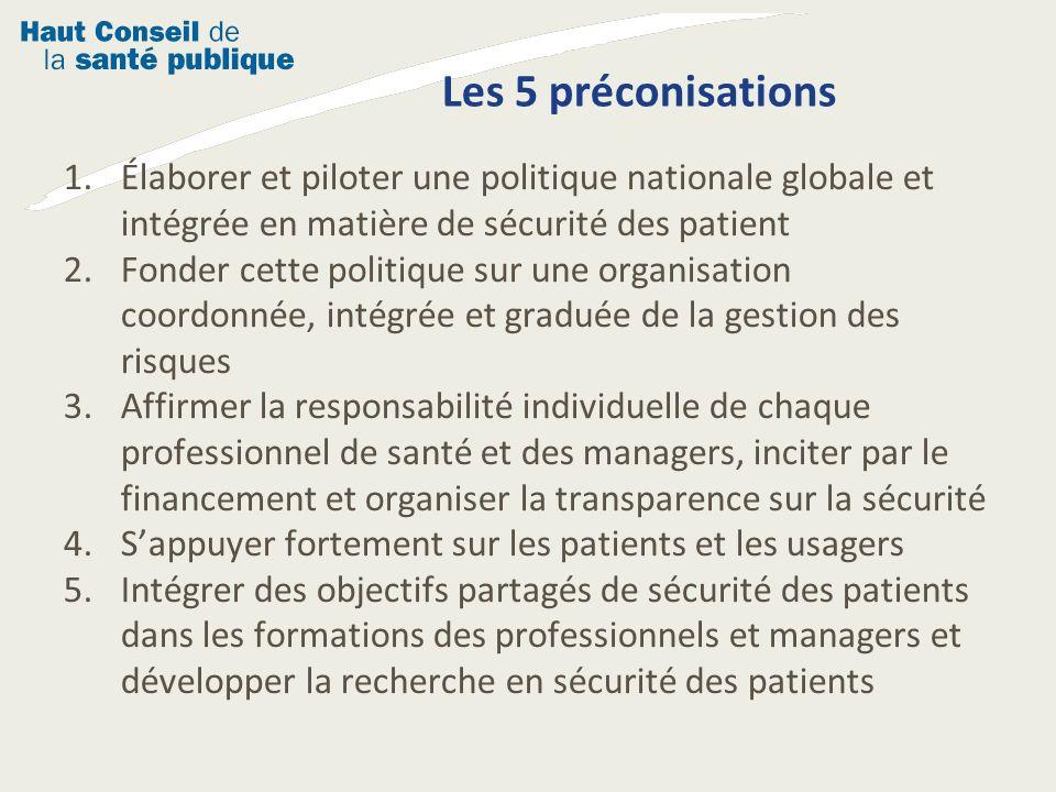 Les 5 préconisations 1.Élaborer et piloter une politique nationale globale et intégrée en matière de sécurité des patient 2.Fonder cette politique sur