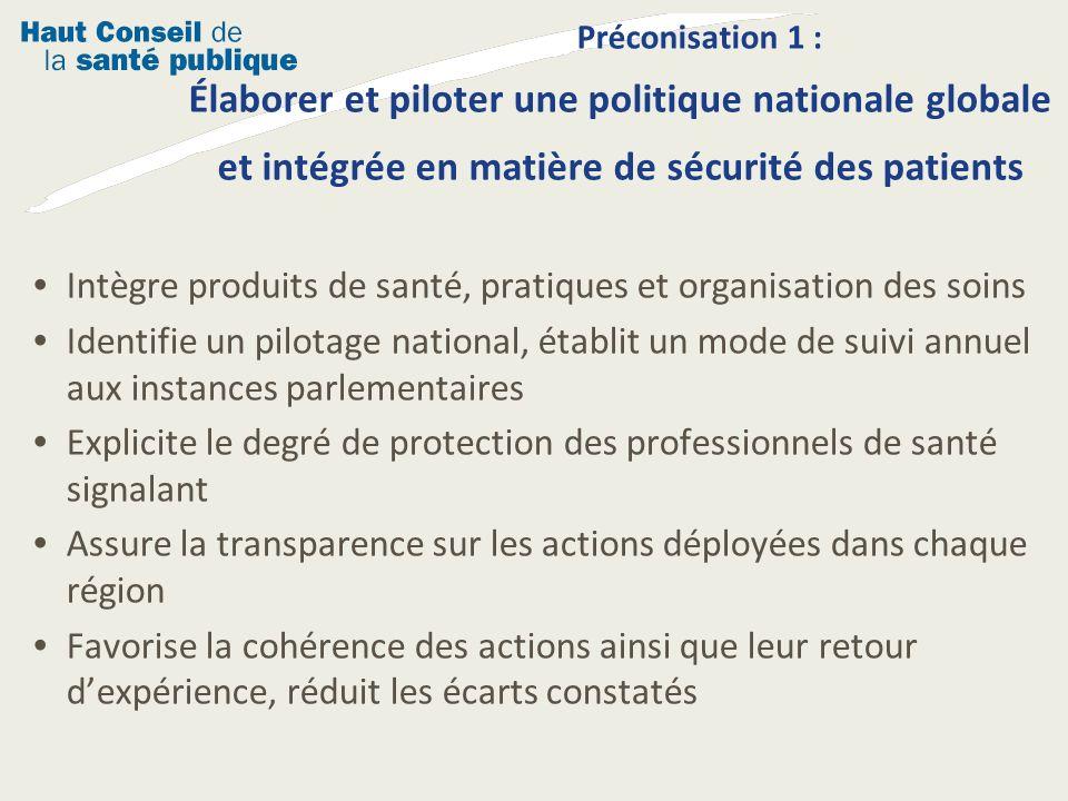 Préconisation 1 : Élaborer et piloter une politique nationale globale et intégrée en matière de sécurité des patients Intègre produits de santé, prati