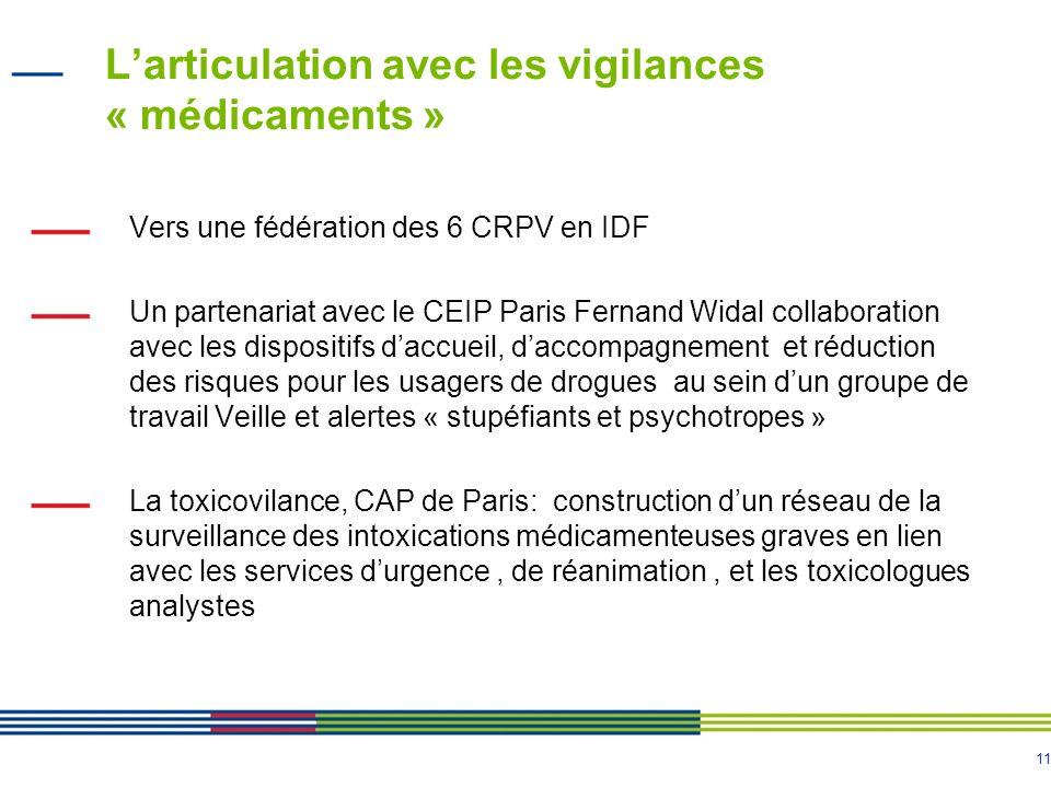 11 Larticulation avec les vigilances « médicaments » Vers une fédération des 6 CRPV en IDF Un partenariat avec le CEIP Paris Fernand Widal collaborati