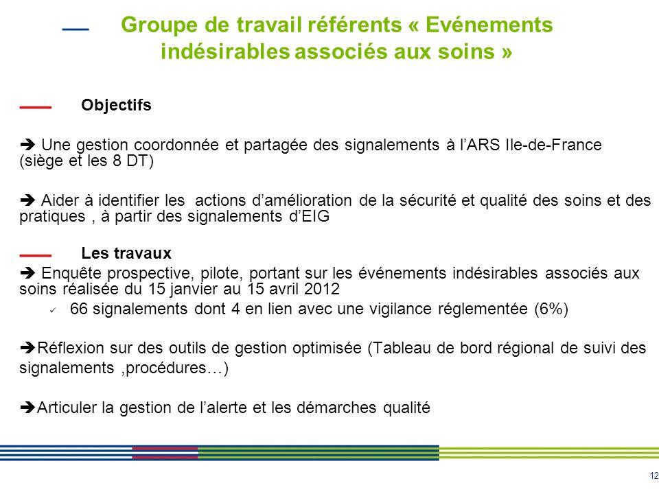 12 Groupe de travail référents « Evénements indésirables associés aux soins » Objectifs Une gestion coordonnée et partagée des signalements à lARS Ile