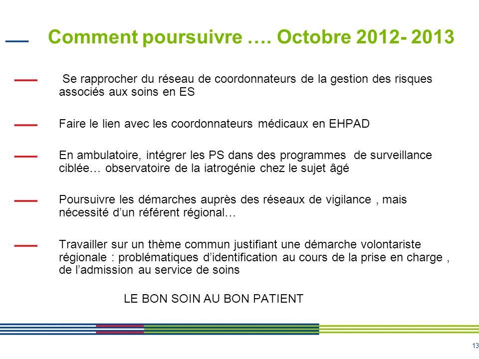 13 Comment poursuivre …. Octobre 2012- 2013 Se rapprocher du réseau de coordonnateurs de la gestion des risques associés aux soins en ES Faire le lien