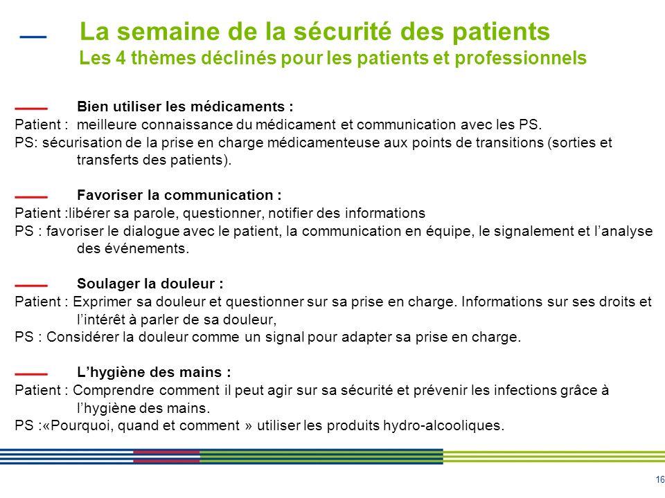 16 La semaine de la sécurité des patients Les 4 thèmes déclinés pour les patients et professionnels Bien utiliser les médicaments : Patient : meilleur