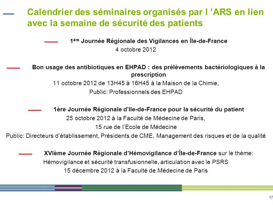 17 Calendrier des séminaires organisés par l ARS en lien avec la semaine de sécurité des patients 1 ère Journée Régionale des Vigilances en Île-de-Fra