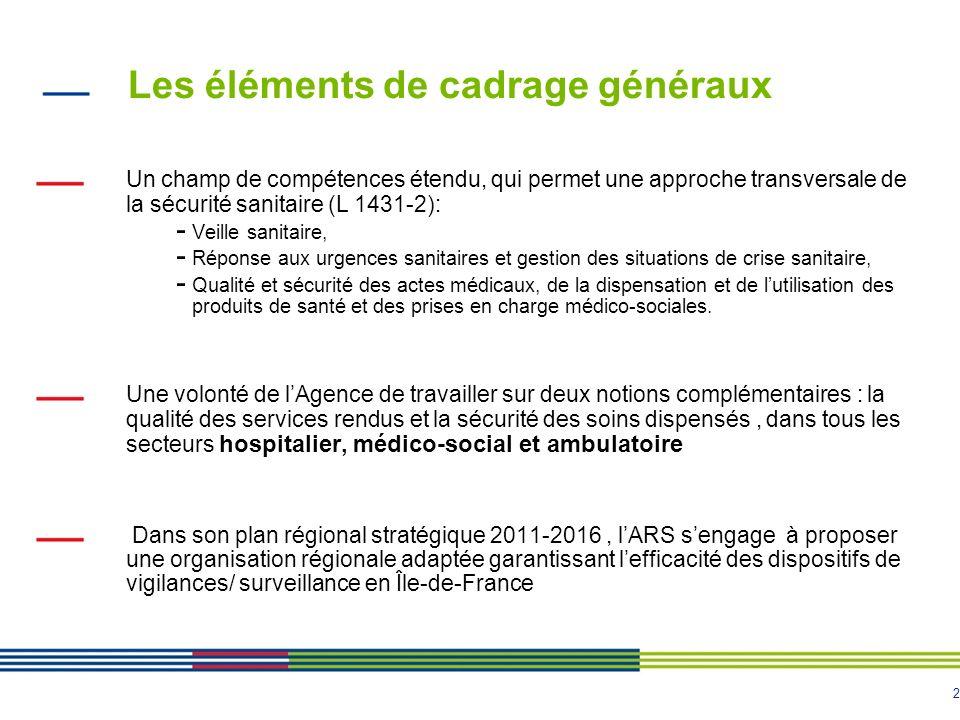 2 Les éléments de cadrage généraux Un champ de compétences étendu, qui permet une approche transversale de la sécurité sanitaire (L 1431-2): - Veille