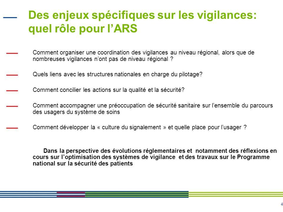 4 Des enjeux spécifiques sur les vigilances: quel rôle pour lARS Comment organiser une coordination des vigilances au niveau régional, alors que de no