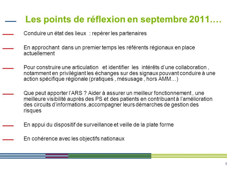 5 Les points de réflexion en septembre 2011.… Conduire un état des lieux : repérer les partenaires En approchant dans un premier temps les référents r
