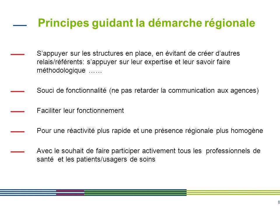 8 Principes guidant la démarche régionale Sappuyer sur les structures en place, en évitant de créer dautres relais/référents: sappuyer sur leur expert