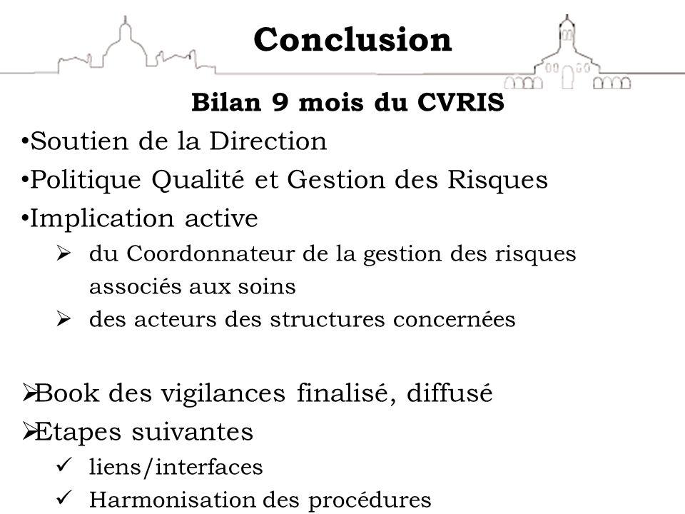 Conclusion Bilan 9 mois du CVRIS Soutien de la Direction Politique Qualité et Gestion des Risques Implication active du Coordonnateur de la gestion de