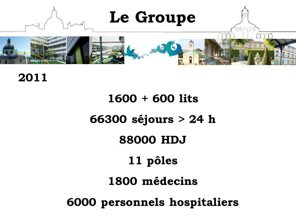 Le Groupe 2011 1600 + 600 lits 66300 séjours > 24 h 88000 HDJ 11 pôles 1800 médecins 6000 personnels hospitaliers