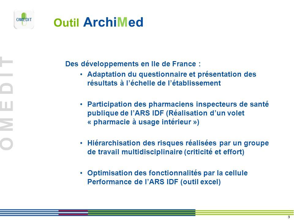 O M E D I T Outil ArchiMed Des développements en Ile de France : Adaptation du questionnaire et présentation des résultats à léchelle de létablissemen