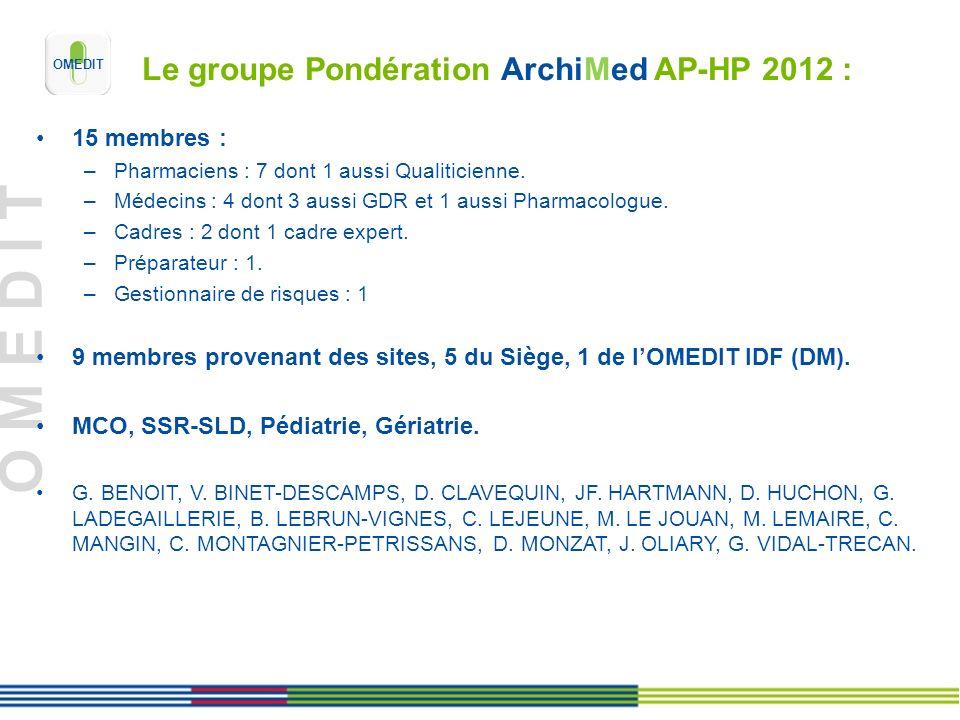 O M E D I T Le groupe Pondération ArchiMed AP-HP 2012 : 15 membres : –Pharmaciens : 7 dont 1 aussi Qualiticienne. –Médecins : 4 dont 3 aussi GDR et 1