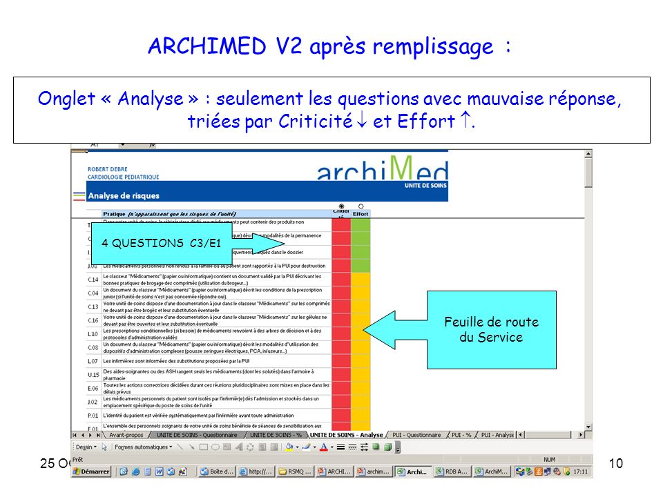 25 OCT 2012ARCHIMED & GDR PECM10 ARCHIMED V2 après remplissage : Feuille de route du Service 4 QUESTIONS C3/E1 Onglet « Analyse » : seulement les ques