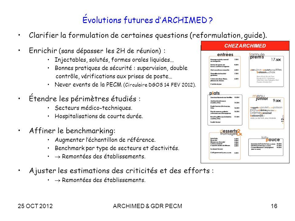 25 OCT 2012ARCHIMED & GDR PECM16 Évolutions futures dARCHIMED ? Clarifier la formulation de certaines questions (reformulation, guide). Enrichir (sans