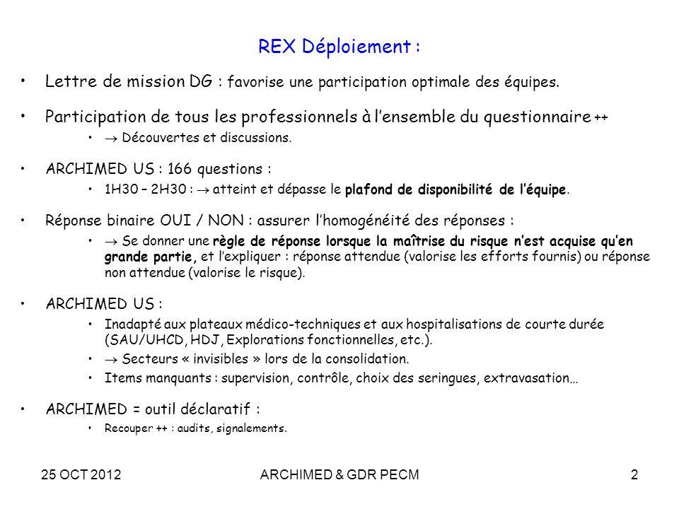 25 OCT 2012ARCHIMED & GDR PECM2 REX Déploiement : Lettre de mission DG : favorise une participation optimale des équipes. Participation de tous les pr