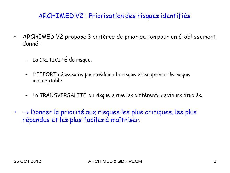 25 OCT 2012ARCHIMED & GDR PECM6 ARCHIMED V2 : Priorisation des risques identifiés. ARCHIMED V2 propose 3 critères de priorisation pour un établissemen