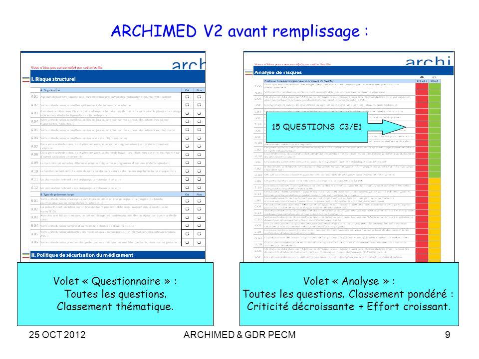 25 OCT 2012ARCHIMED & GDR PECM9 ARCHIMED V2 avant remplissage : Volet « Questionnaire » : Toutes les questions. Classement thématique. Volet « Analyse