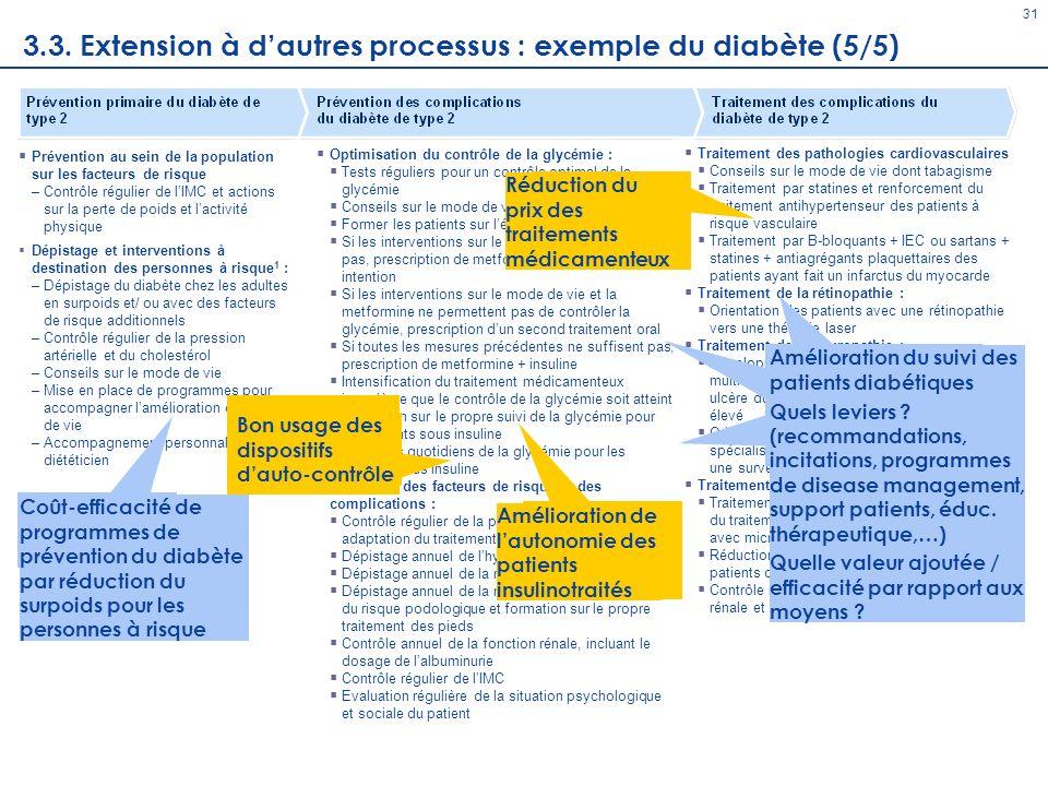 31 3.3. Extension à dautres processus : exemple du diabète (5/5) Prévention au sein de la population sur les facteurs de risque – –Contrôle régulier d
