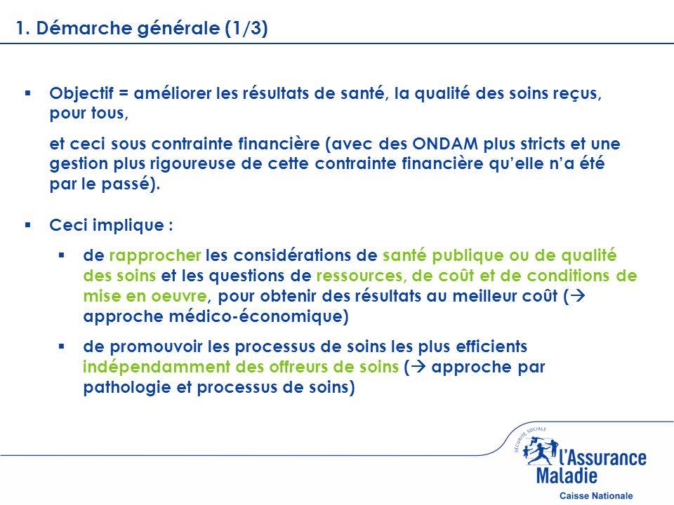 Page courante 1. Démarche générale (1/3) Objectif = améliorer les résultats de santé, la qualité des soins reçus, pour tous, et ceci sous contrainte f