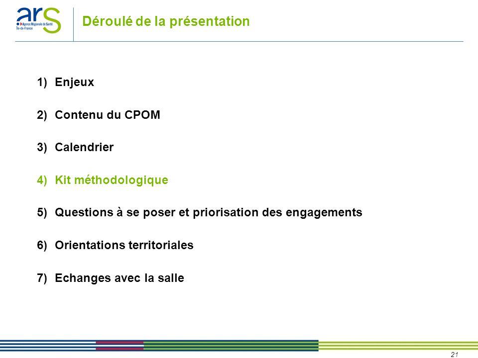 21 Déroulé de la présentation 1)Enjeux 2)Contenu du CPOM 3)Calendrier 4)Kit méthodologique 5)Questions à se poser et priorisation des engagements 6)Or