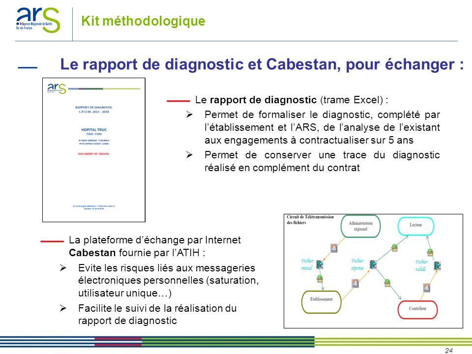 24 Kit méthodologique Le rapport de diagnostic et Cabestan, pour échanger : La plateforme déchange par Internet Cabestan fournie par lATIH : Evite les