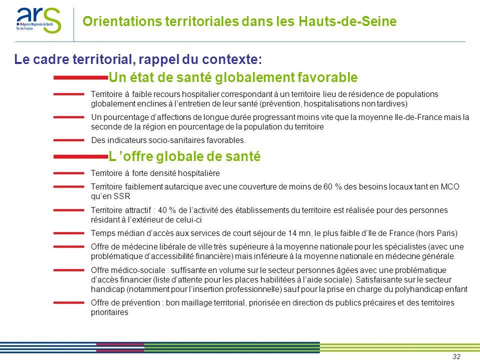 32 Orientations territoriales dans les Hauts-de-Seine Un état de santé globalement favorable Territoire à faible recours hospitalier correspondant à u