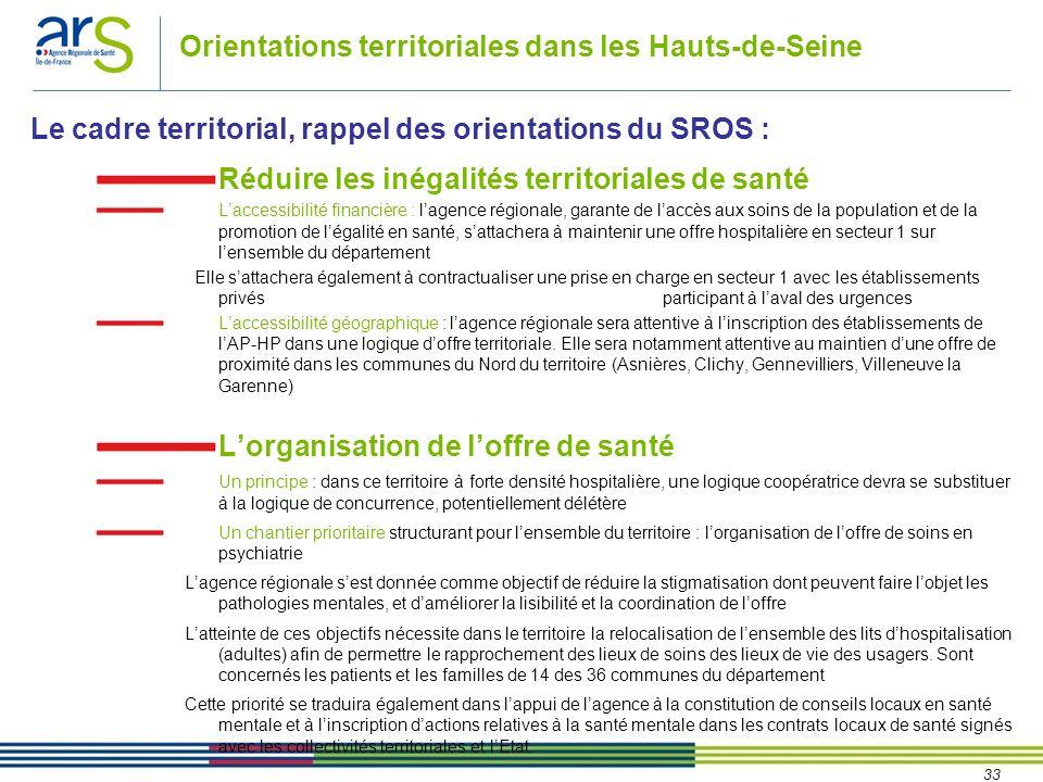 33 Orientations territoriales dans les Hauts-de-Seine Réduire les inégalités territoriales de santé Laccessibilité financière : lagence régionale, gar