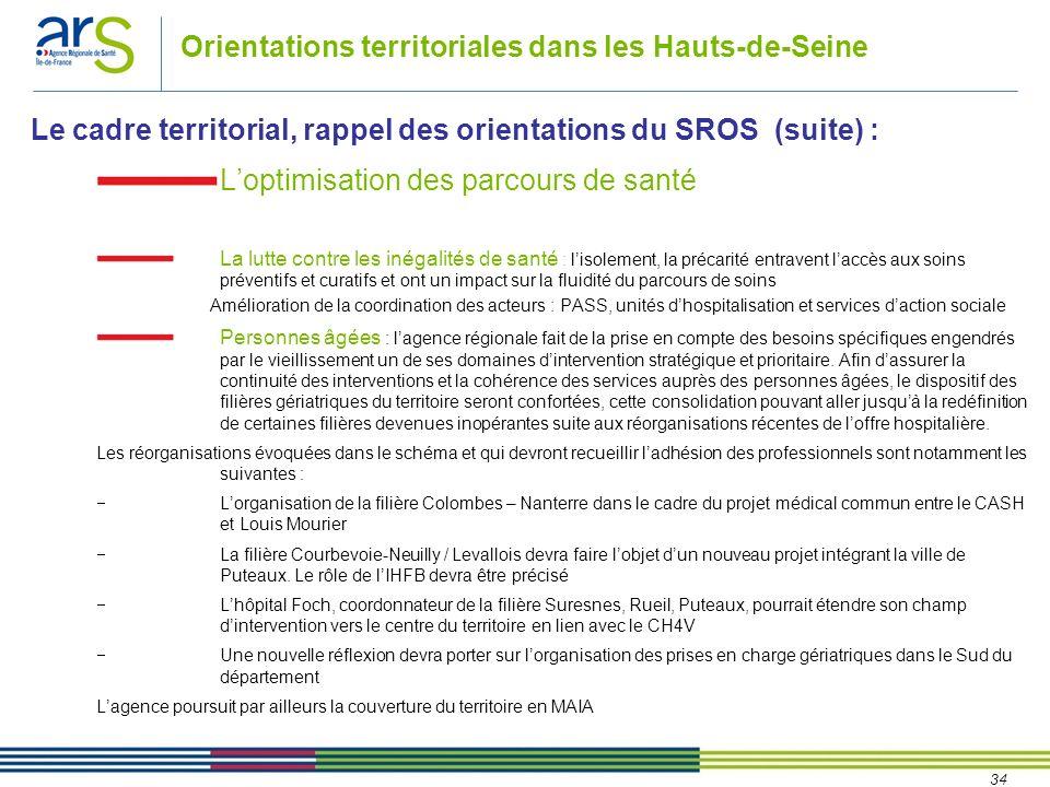 34 Orientations territoriales dans les Hauts-de-Seine Loptimisation des parcours de santé La lutte contre les inégalités de santé : lisolement, la pré