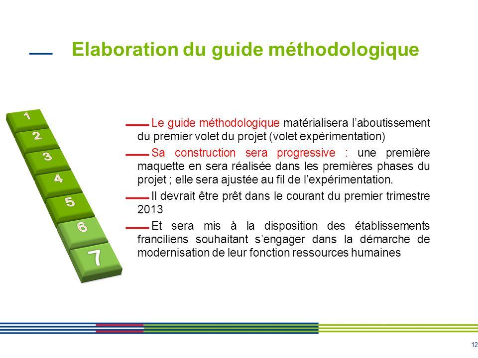 12 Elaboration du guide méthodologique 12 Le guide méthodologique matérialisera laboutissement du premier volet du projet (volet expérimentation) Sa c