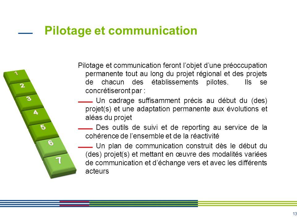 13 Pilotage et communication 13 Pilotage et communication feront lobjet dune préoccupation permanente tout au long du projet régional et des projets d