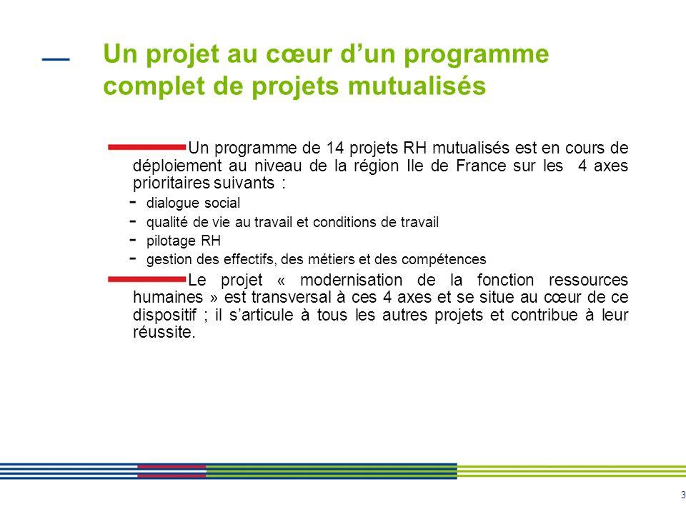 3 Un projet au cœur dun programme complet de projets mutualisés Un programme de 14 projets RH mutualisés est en cours de déploiement au niveau de la r