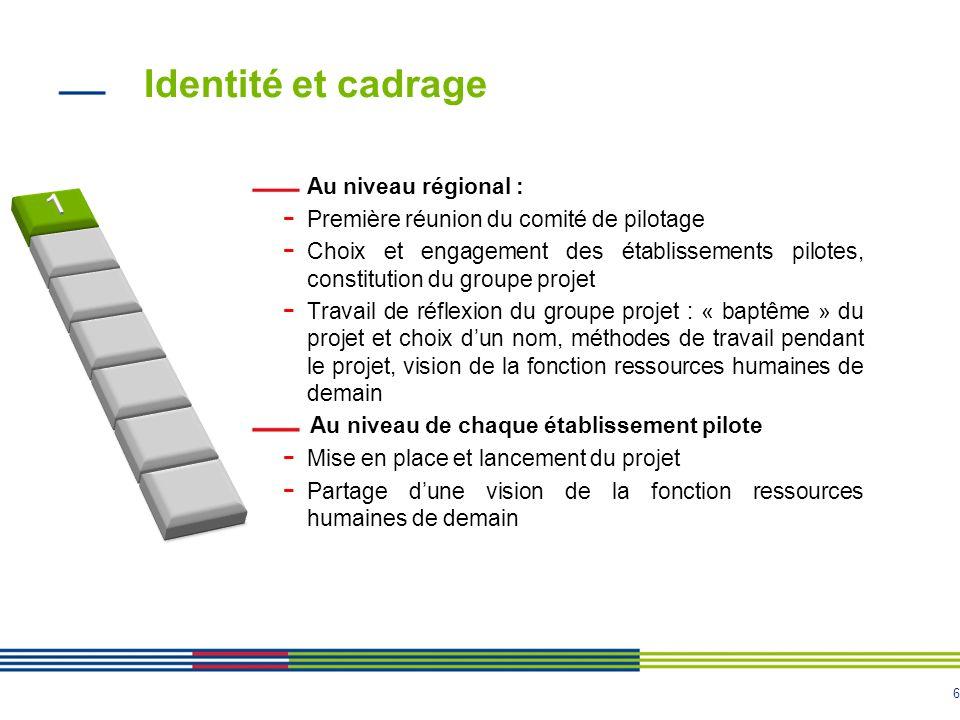 6 Identité et cadrage 6 Au niveau régional : - Première réunion du comité de pilotage - Choix et engagement des établissements pilotes, constitution d