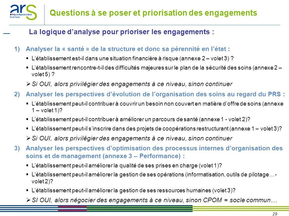 29 Questions à se poser et priorisation des engagements La logique danalyse pour prioriser les engagements : 1)Analyser la « santé » de la structure e