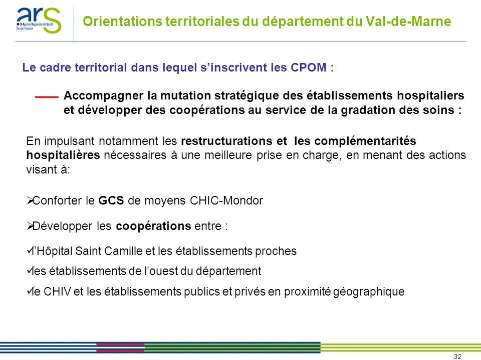 32 Orientations territoriales du département du Val-de-Marne Accompagner la mutation stratégique des établissements hospitaliers et développer des coo