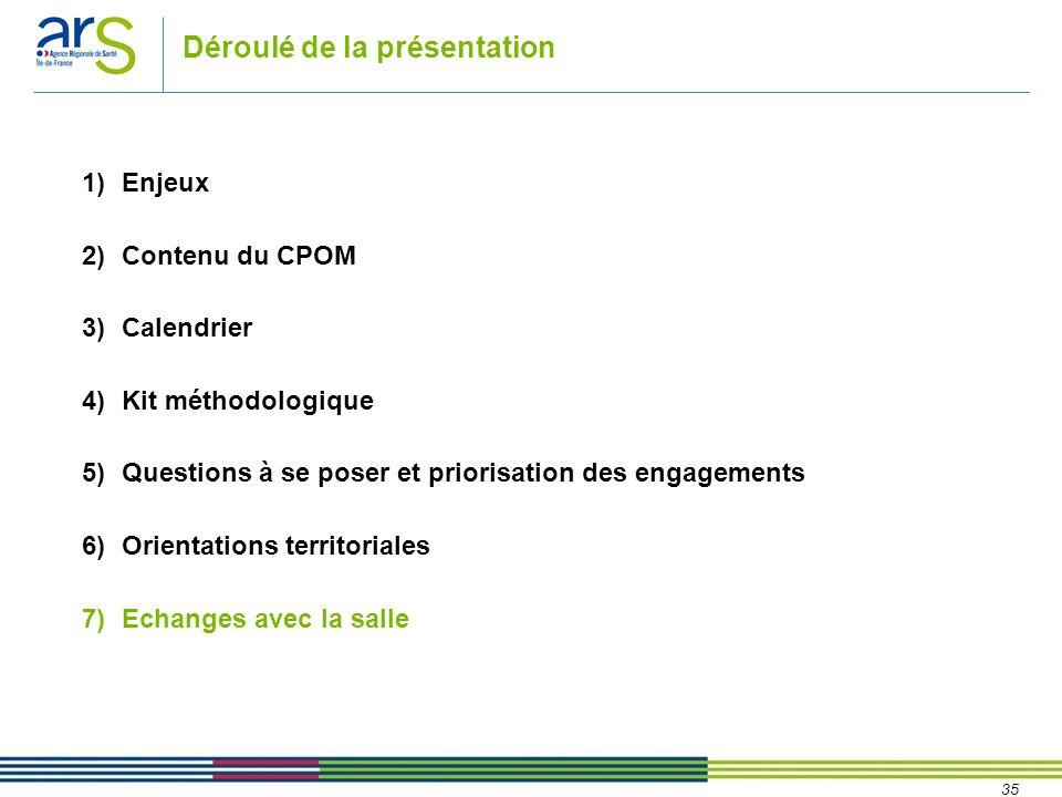 35 Déroulé de la présentation 1)Enjeux 2)Contenu du CPOM 3)Calendrier 4)Kit méthodologique 5)Questions à se poser et priorisation des engagements 6)Or