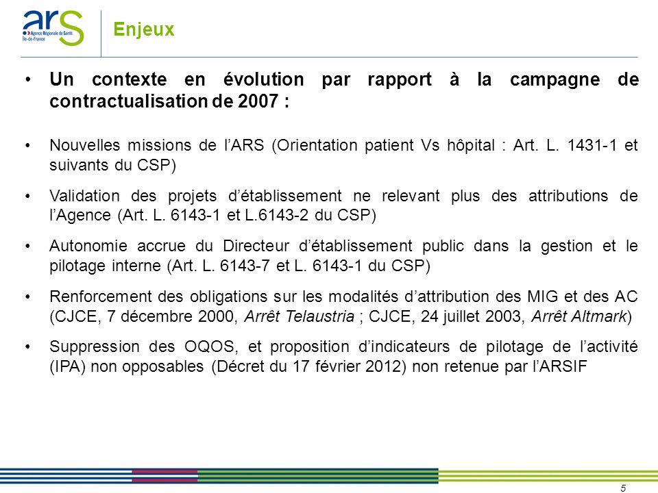 5 Un contexte en évolution par rapport à la campagne de contractualisation de 2007 : Nouvelles missions de lARS (Orientation patient Vs hôpital : Art.