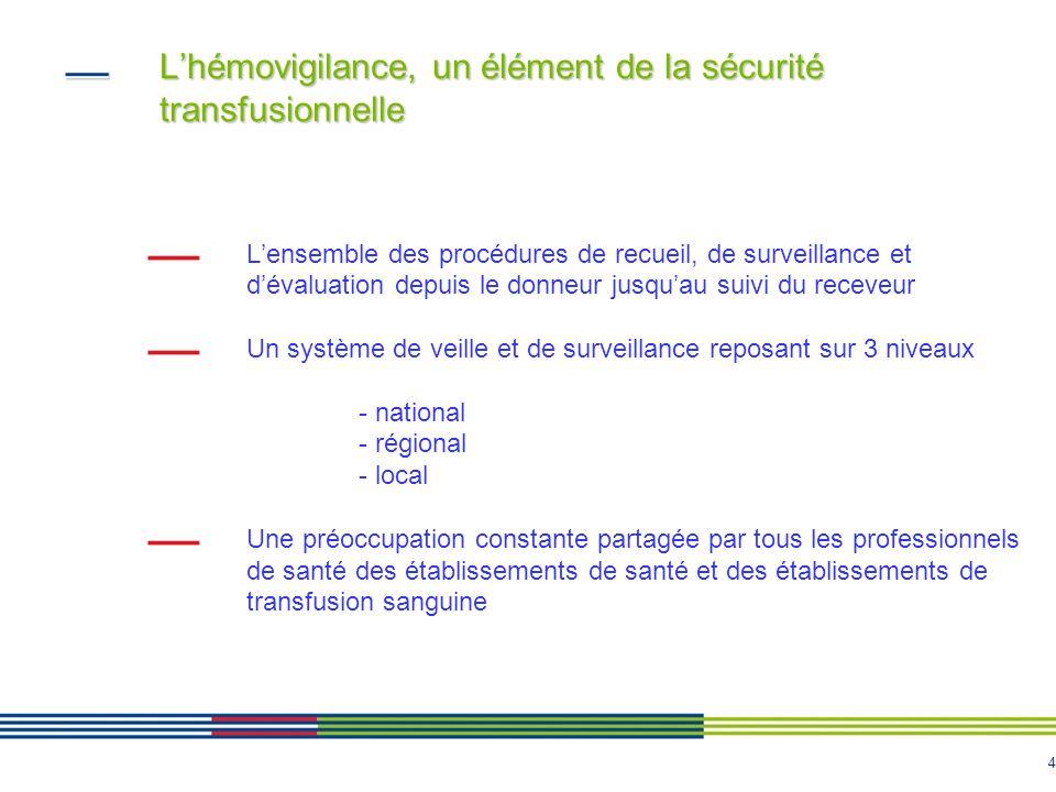 4 Lhémovigilance, un élément de la sécurité transfusionnelle Lensemble des procédures de recueil, de surveillance et dévaluation depuis le donneur jus