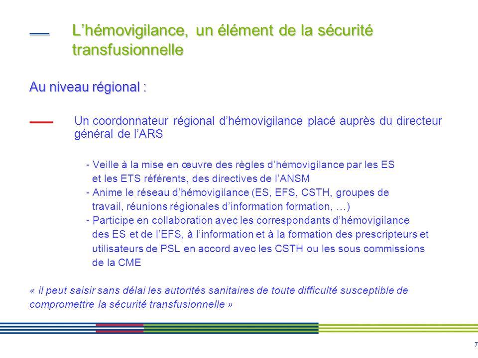 8 Lhémovigilance, un élément de la sécurité transfusionnelle Au niveau de lARS par le biais du CRH : Lhémovigilance et la sécurité transfusionnelle sont inscrites dans les dispositifs dorganisation régionale de veille et alerte sanitaires - Le signalement des EI Receveur et des EIG Donneur - Le signalement des IG de la chaine transfusionnelle (le cas échéant les analyse des causes racines) - Les informations post don - Le CRH assure le contrôle de la qualité et lexhaustivité des déclarations, veille aux mesures prises, coordonne les analyses et les enquêtes nécessaires