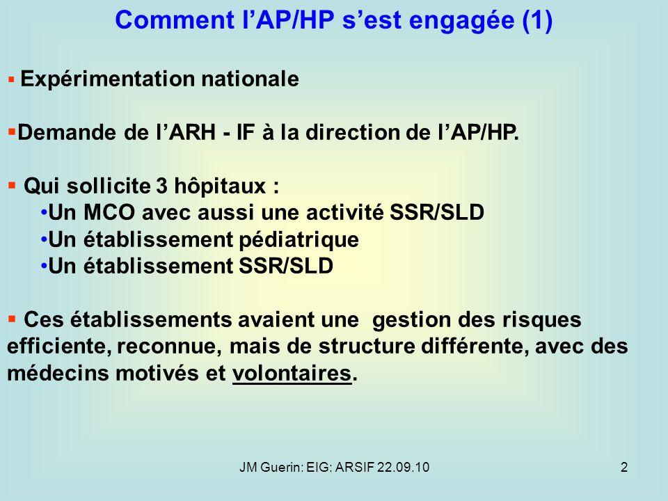 JM Guerin: EIG: ARSIF 22.09.102 Comment lAP/HP sest engagée (1) Expérimentation nationale Demande de lARH - IF à la direction de lAP/HP. Qui sollicite
