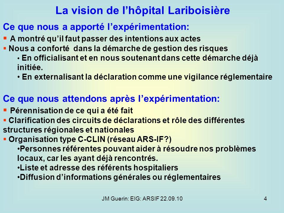 JM Guerin: EIG: ARSIF 22.09.104 La vision de lhôpital Lariboisière Ce que nous a apporté lexpérimentation: A montré quil faut passer des intentions au