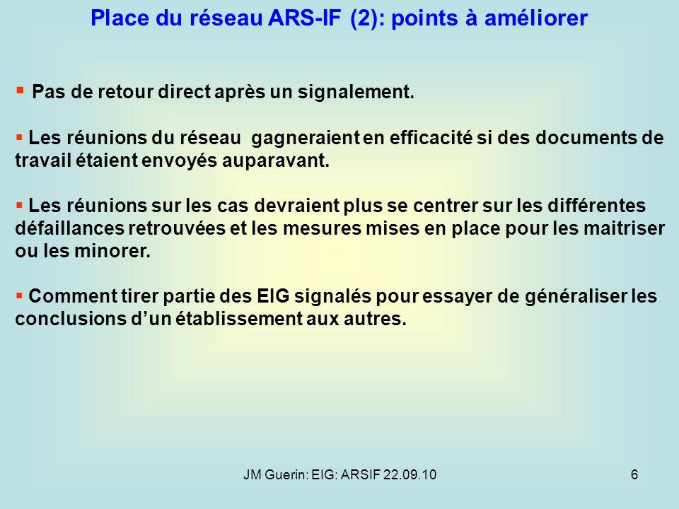 JM Guerin: EIG: ARSIF 22.09.106 Place du réseau ARS-IF (2): points à améliorer Pas de retour direct après un signalement. Les réunions du réseau gagne