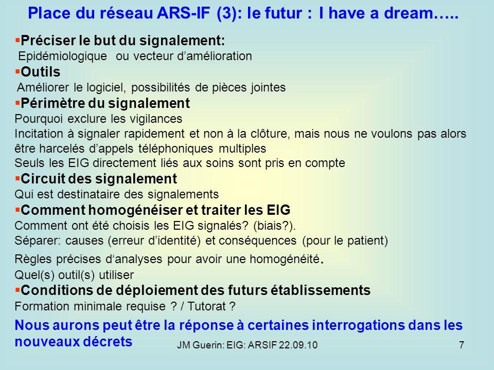 JM Guerin: EIG: ARSIF 22.09.107 Place du réseau ARS-IF (3): le futur : Préciser le but du signalement: Epidémiologique ou vecteur damélioration Outils