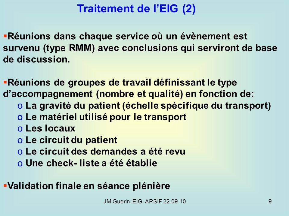 JM Guerin: EIG: ARSIF 22.09.109 Traitement de lEIG (2) Réunions dans chaque service où un évènement est survenu (type RMM) avec conclusions qui servir